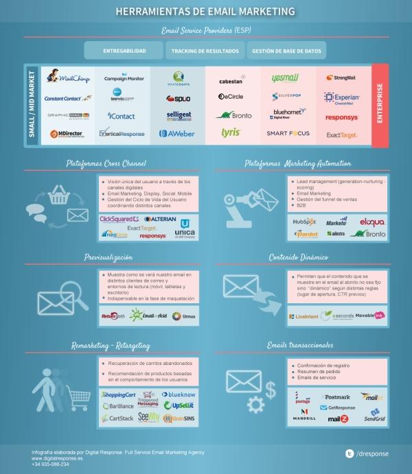infografia_email_marketing_Laura_Hernandez_Feu